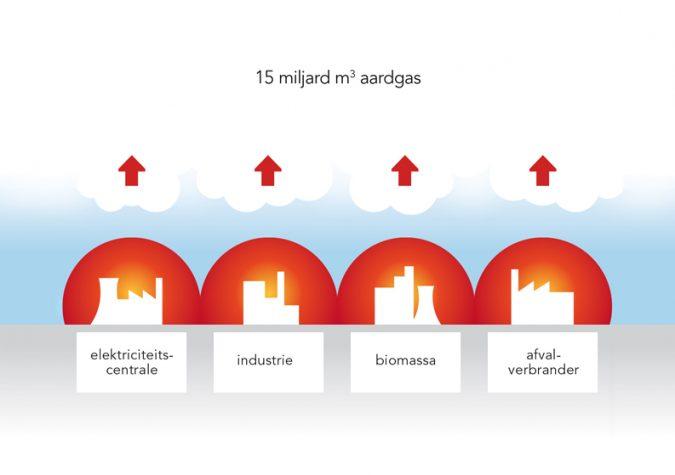 De warmte die verloren gaat - info-illustratie